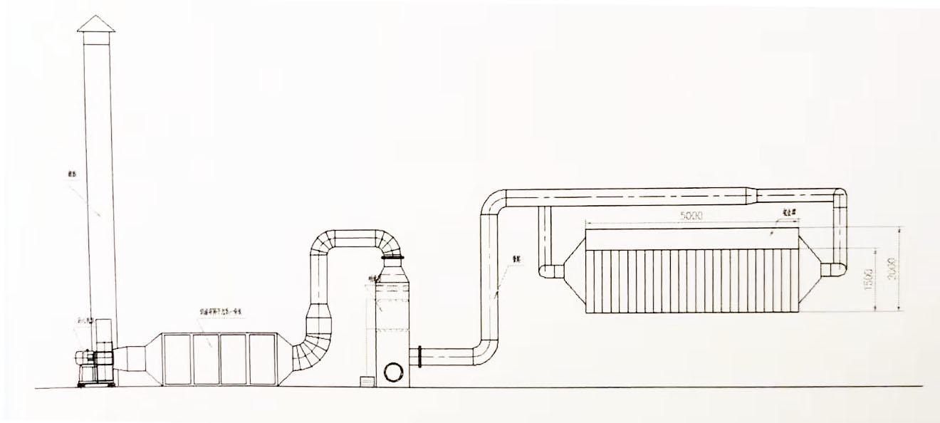 沥青搅拌站废气治理方案