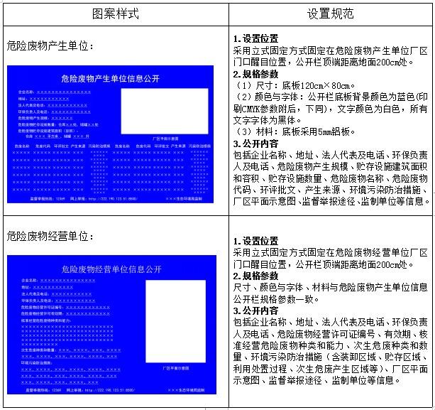 关于危险废物识别标识规范化设置要求